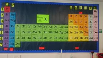 Giant Periodic Table