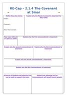 Edexcel 9-1 Judaism Beliefs and Teachings Revision Worksheets