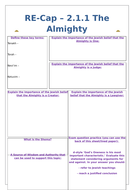 RE-CAP----2.1.1-The-Almighty.docx