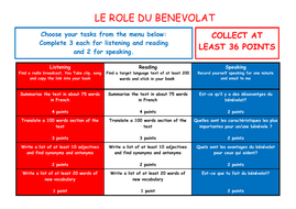 A Level French Independent Study - Le Role du Benevolat