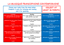 A Level French Indepedent Study - La Musique Francophone Contemporaine