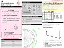 Bearings---Knowledge-Organiser.pdf