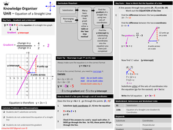 Equation-of-a-Straight-Line---Knowledge-Organiser.pdf