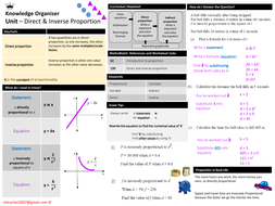 Direct-and-Inverse-Proportion---Knowledge-Organiser.pdf