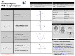 Recognising-Graphs----Knowledge-Organiser.pdf