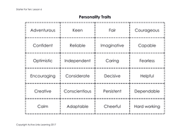 6.-Finding-Your-Role---personality-trait-sheets.pdf