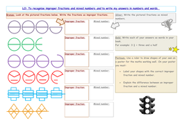 Recognising Improper Fractions And Mixed Numbers And Writing Answers