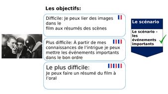 A-LEVEL FRENCH La Haine - Le scénario et les événements importants  (1 lesson PPoint & handout)