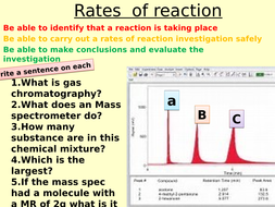 Rates--of-reaction-concentration-.pptx