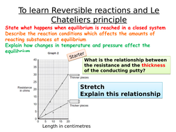 To-learn-Reversible-reactions-and-Le-Chateliers-principle.pptx
