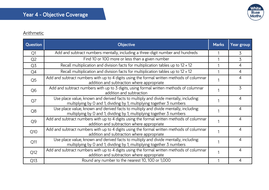 Year-4--Objective-Coverage--Autumn-2017.pdf