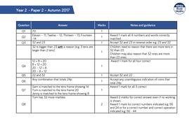 Year-2---Mark-Scheme----Reasoning-and-Problem-Solving--Autumn-2017.pdf