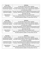 Behaviourism-key-terms.docx