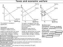 The-indicence-of-taxes-(additional-practice)-and-subsidy-and-impact-of-taxes-and-subsidies-on-economic-welfare.pdf