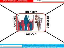Democracy IDEA Analyser British Values PSHE Starter Keywords Activity KS3 GCSE Cover Homework