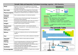 Periodic table and separation techniques ks3 knowledge organiser by periodic table and separation techniques ks3 knowledge organiser urtaz Choice Image