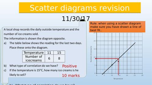 GCSE Pie charts & Scatter diagram Revision