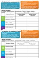 CC10b-Products-of-electrolysis-ws-RAP.pptx
