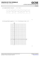 graphs-of-polynomials.pdf