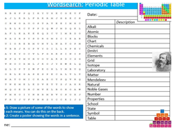 The Periodic Table Wordsearch Science Starter Keywords Activity KS3 GCSE Cover Homework