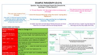 Dissertation referencing images