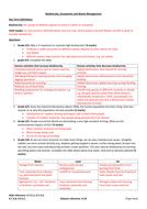 Ecology-worksheet-9----biodiversity--maintaing-biodiversity--and-waste-management----answers.pdf