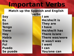 Important-verbs-starters-Spanish.pptx