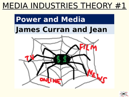 Power-and-Media-Industries---Curran-and-Seaton-(media-industries-theory--1).pptx