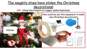 Making christmas decorations: Copper plating aluminium