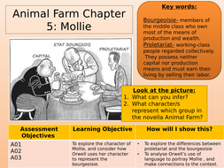 Animal Farm: Mollie and the Bourgeoisie