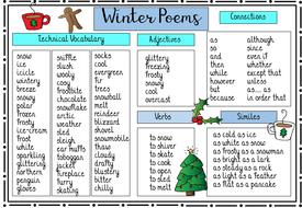 Winter Poetry Word Bank