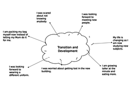 Mind-map-example.docx