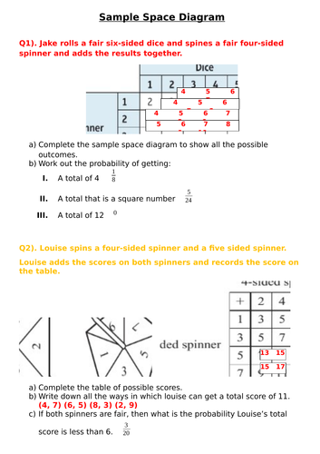 Sample Space Diagram Edexcel By Saritarindi Teaching Resources