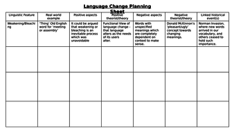 English Language Change Essay Structure/Model by lauramason41 ...