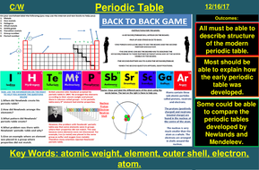 Development of the periodic table aqa c1 41 new spec 9 1 2018 development of the periodic table aqa c1 41 new spec 9 1 urtaz Image collections