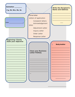 Formal / informal letter Writing Format and Mind map