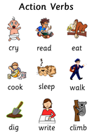 master-action-verbs-posters-7.pdf