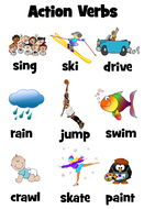 master-action-verbs-posters-9.pdf