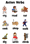 master-action-verbs-posters-11.pdf