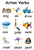 master-action-verbs-posters-1.pdf