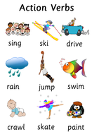master-action-verbs-posters-5.pdf