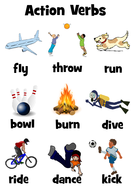 master-action-verbs-posters-10.pdf