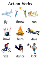 master-action-verbs-posters-6.pdf