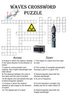 Physics Crossword Puzzle: Waves (Includes answer key) by ...