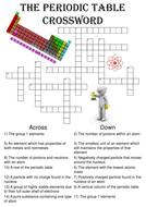 Chemistry crossword puzzle the periodic table includes answer key chemistry crossword puzzle the periodic table includes answer key urtaz Choice Image