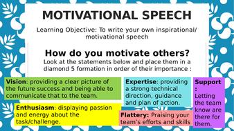 Writing-Motivational-Speech.pptx