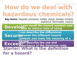 7Fa Hazards (Exploring Science)