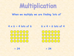 multiplication_is_commutative-(2).ppt