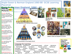 9-1 Edexcel History Learning/Topic Placemat for Anglo-Saxon and Norman England Topic 3: Norman Engla