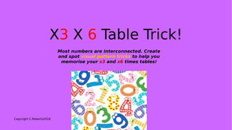 X3 X6 Times Table Visual Patterns Trick By Happyregardless